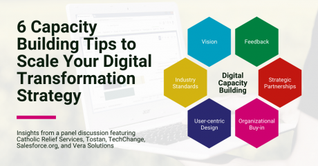 6 Capacity Building Tips to Scale Your Digital Transformation Strategy